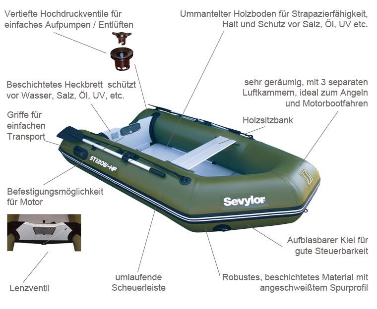 Details Motorboot ST320W-HF